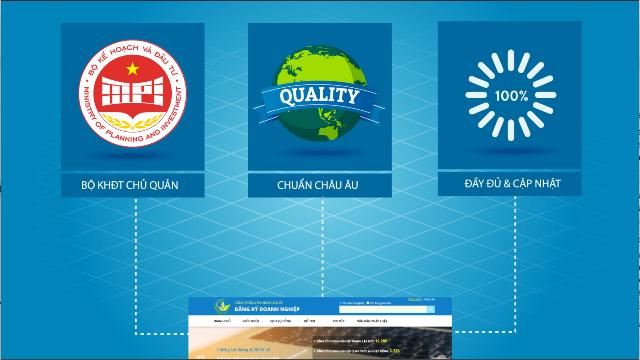 Giới thiệu Cổng thông tin quốc gia về đăng ký doanh nghiệp